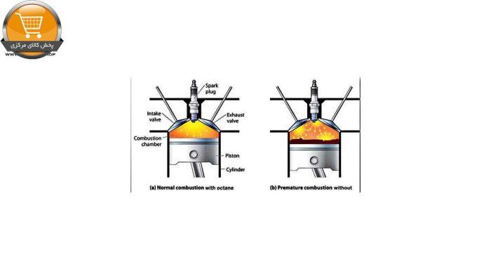مکمل اکتان بوستر کوئیک کلین مدل 2615 حجم 300 میلی لیتر|پخش کالای مرکزی